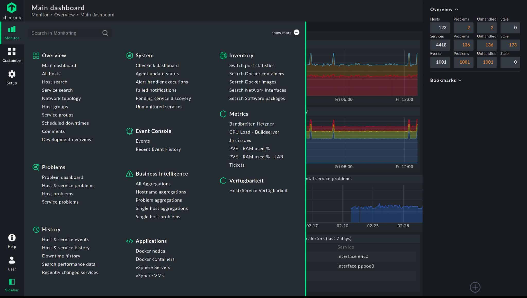 Checkmk Main Dashboard Monitor Overview