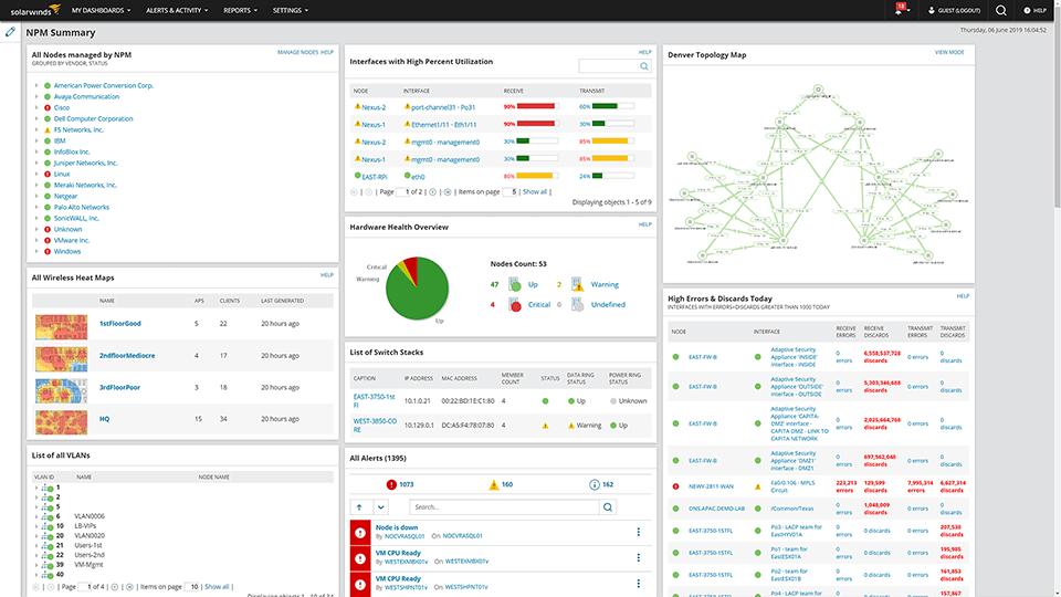 SolarWinds Network Performance Monitor