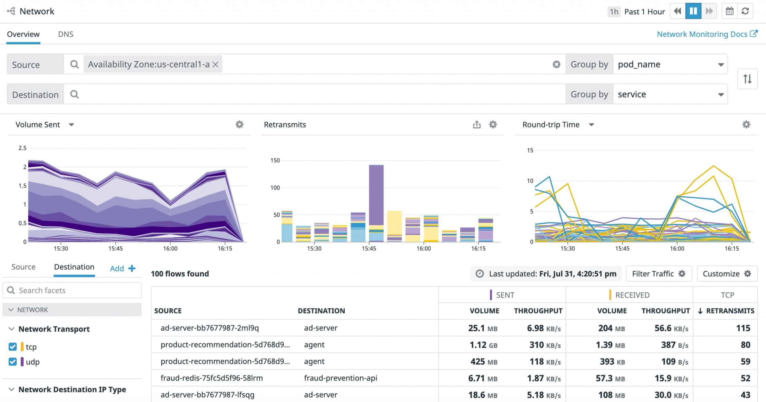 Datadog Linux Monitoring